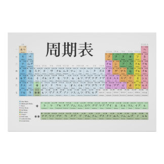 Japanese periodic table poster