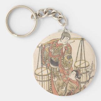 Japanese Woodprint Basic Round Button Keychain
