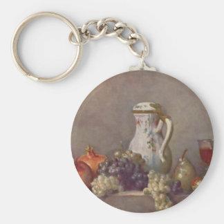 Jean Chardin- Still life with porcelain teapot Keychain