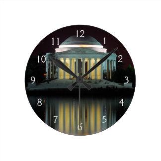 Jefferson Memorial Clocks