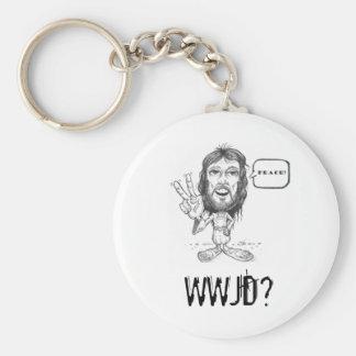 Jesus-Drawing, WWJD? Key Chain
