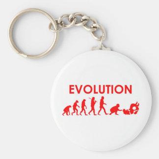 Jiu Jitsu Evolution Basic Round Button Keychain