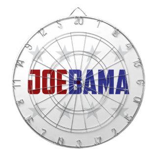 Joebama Dartboard