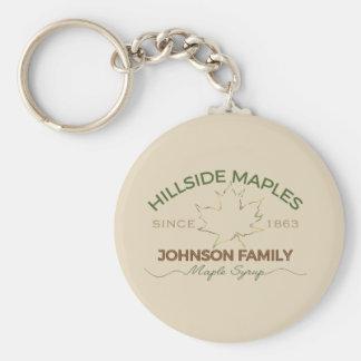 Johnson Family Maple Syrup Keychain