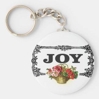 joy frames with flowers basic round button keychain