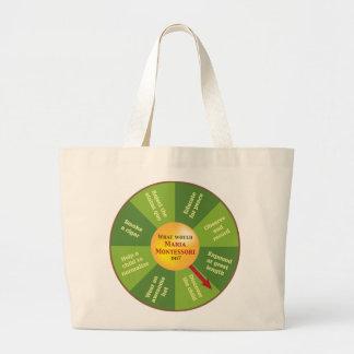 "Jumbo Tote bag, ""WWMMD?"" Jumbo Tote Bag"