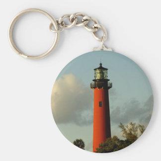 Jupiter Inlet Lighthouse Keychain