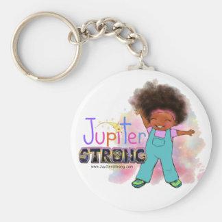 Jupiter Strong Keychain