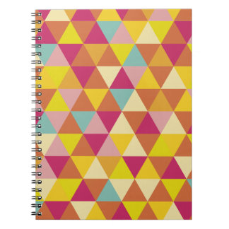 Just abstract notebooks
