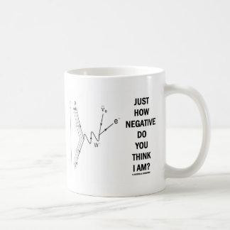 Just How Negative Do You Think I Am? (Beta-Neg.) Basic White Mug