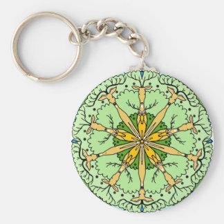 Kaleidoscope deer basic round button keychain