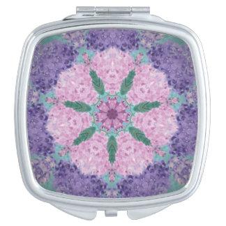 Kaleidoscope Hydrangea Compact Mirror