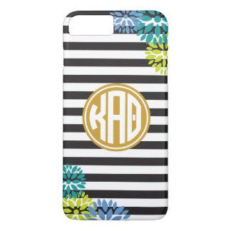 Kappa Alpha Theta | Monogram Stripe Pattern iPhone 7 Plus Case