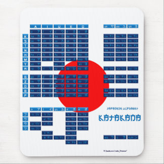 Katakana Japanese Alphabet Mousepad (Flag/Blue)