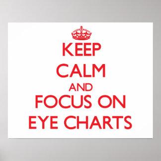 Keep Calm and focus on EYE CHARTS