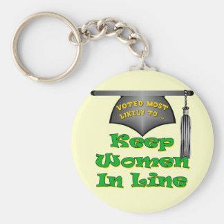 Keep Women In Line Keychain