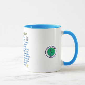 Kelly Family Checklist Mug