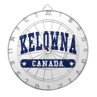 Kelowna Dart Boards