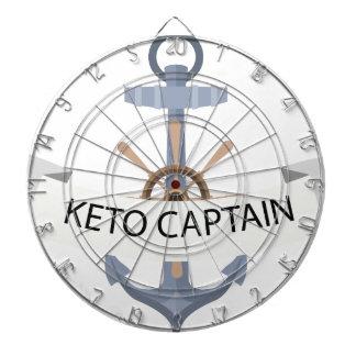keno anchor dartboard