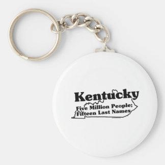 Kentucky State Slogan Keychain