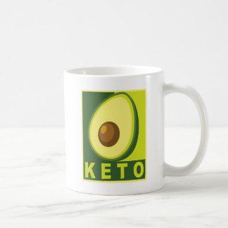 Keto Poster Coffee Mug