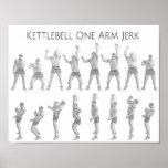Kettlebell One Arm Jerk Poster
