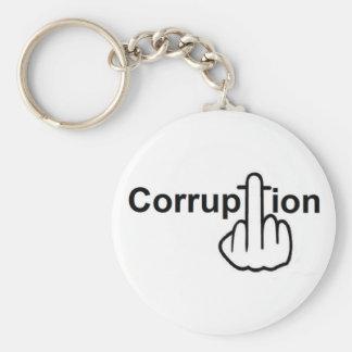 Key Chain Corruption Sucks