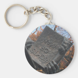 Key Chain RIghts Of Man Held By Thomas Paine