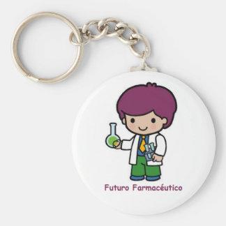 Key ring of pharmaceutical future