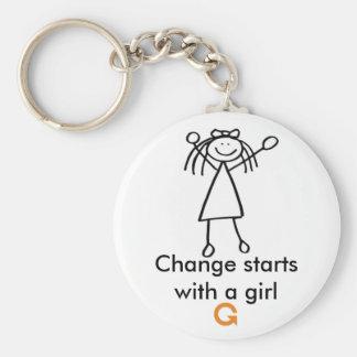 Keychain - Change