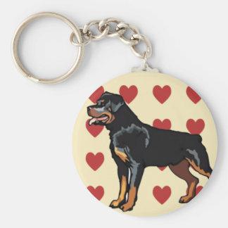 Keychain - Rottweiler