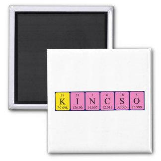 Kincsö periodic table name magnet