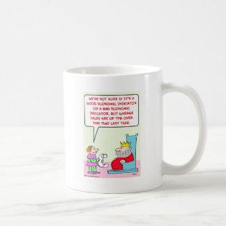 king garage sales economic indicator coffee mug