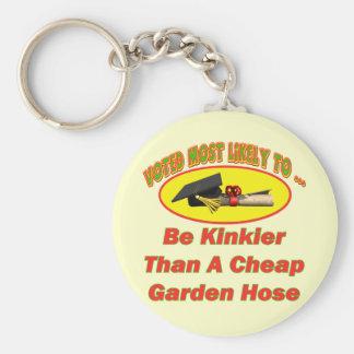 Kinky Garden Hose Basic Round Button Keychain