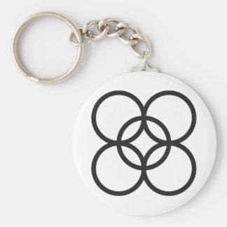 KINTINKANTAN  | symbol of arrogance Keychain