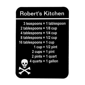 Kitchen Conversion Magnet