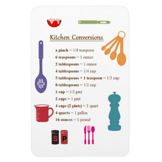 Kitchen Conversions Magnet