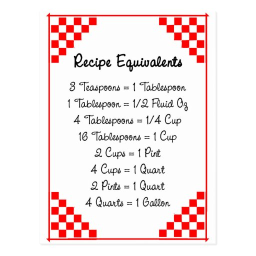 Kitchen Equivalents Red Checked Recipe Card Post Card