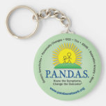 Know the Symptoms, Change the Outcome Key chain