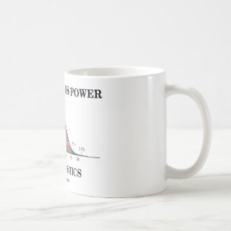 Knowledge Is Power Do Statistics (Stats Humor) Classic White Coffee Mug