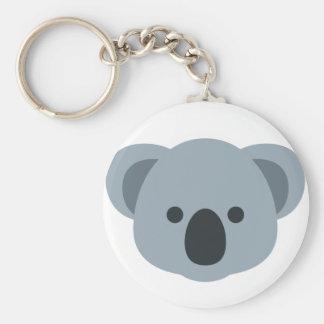 Koala emoji basic round button keychain