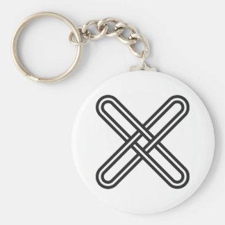 Kramo Bone | Warning Against Deception Hypocrisy Keychain