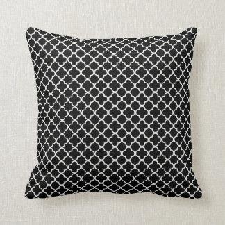 KRW Park Avenue Jet Black Decor Print Pillow