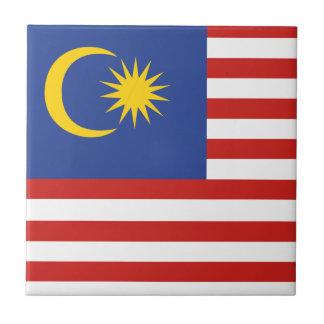 kuala lumpur flag tiles