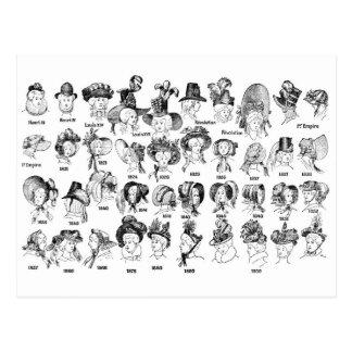 L histoire des chapeaux des femmes carte postale