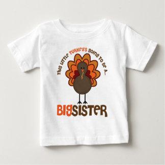 La cette petite Turquie allant être une grande Tee-shirts