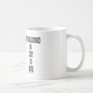 La circulation est principale à la vie (le cercle  tasse à café
