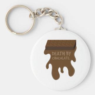 La mort par le chocolat porte-clé