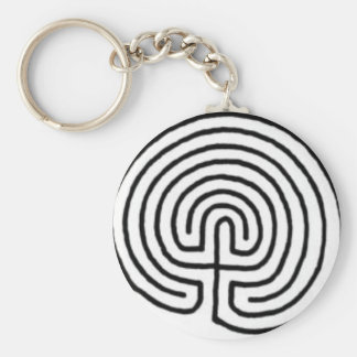 Labyrinth Keychain