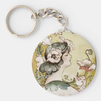 lady basic round button keychain